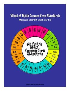 Wheel of 5th Grade Math Common Core Standards