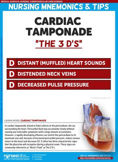 "The ""3 D's"" Cardiac Tamponade (Beck's Triad) Cardiovascular Care Nursing Mnemonics and Tips: nurseslabs.com/..."