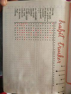 Bullet journal habit tracker #bulletjournal #habittracker
