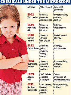 List of food additives to avoid for children (not that they'd be any good for adults either) and the potential problems they can cause. http://linkreaction.com.au/index.php/health-coaching