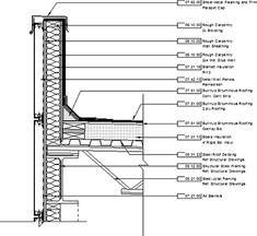 ideabond aluminium composite panel installation b