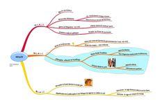 Toutes les tailles | carte philosophie politique antique | Flickr: partage de photos! Archive, Mindfulness, Blog, Albums, Photos, Politics, Mathematical Analysis, Philosophy, Beginning Sounds