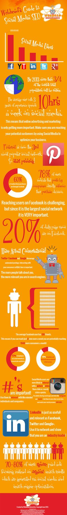 A guide to #social #media #SEO #infographic