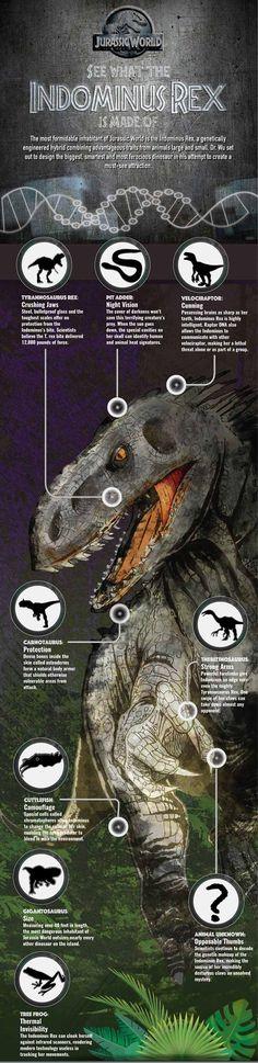 Jurassic world made infographic
