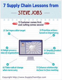 7 Supply Chain Lessons from Steve Jobs Unfolded