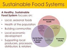 Google Image Result for http://www.foodsecuritynews.com/images/FSN_Understanding_Food_Security.jpg
