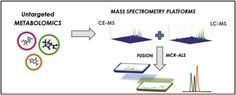#ACA: Knowledge integration strategies for untargeted metabolomics based on MCR-ALS analysis of CE-MS and LC-MS data #MassSpec