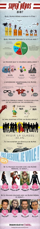 Infographie Sondage Super-héros