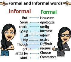 Essay Writing Skills, English Writing Skills, Book Writing Tips, Writing Words, English Learning Spoken, Teaching English Grammar, English Language Learning, Teaching Spanish, Spanish Language