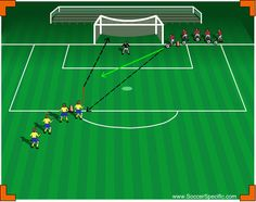 Emphasis: Finishing, receiving, defending, passing, goalkeeping Set-up: Use the penalty area and a regulation size goal. Two lines of defenders stand on both sides of the goal. Three lines of attac… Soccer Shooting Drills, Football Coaching Drills, Soccer Training Drills, Soccer Workouts, Soccer Drills, Goalkeeper Drills, Goalkeeper Training, Youth Soccer, Football Soccer