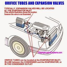 Cooling system assembly taking a look inside pinterest cars auto air conditioner and repair fandeluxe Images