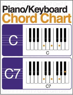Illustrated Piano/Keyboard Chord Chart | (Digital Print)
