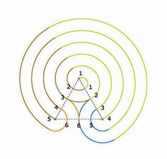 [How to draw the Indian Chakra Vyuha labyrinth.