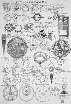 Table of astronomy, from Cyclopaedia, or an Universal Dictionary of Arts and Sciences, 1728, edited by Ephraim Chambers / Sacred Geometry <3