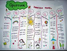 Grammar Book, Greek Language, School Decorations, Crafts For Kids, Doodles, Teacher, Let It Be, Education, Learning