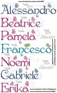Alessandro, Beatrice, Pamela, Erika, Francesco, Noemi, Gabriele - Penshurst