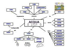 geografia scuola primaria - Cerca con Google