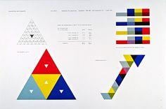 Estudos de cor :  As posições desenvolvidas na escola de design de ULM