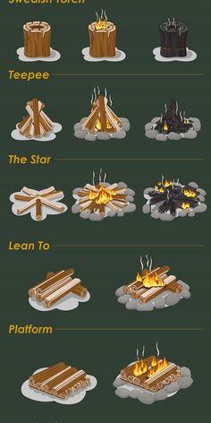 Camping and Hiking Bushcraft Camping, Camping And Hiking, Camping Survival, Outdoor Survival, Camping Hacks, Bushcraft Kit, Camping Checklist, Tent Camping, Camping Gear