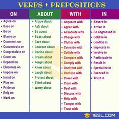 Common Verb & Preposition Combinations in English - 7 E S L