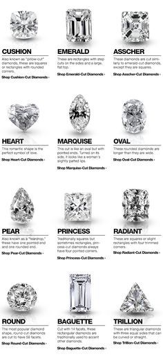 Shop diamonds by shape with tips from the Overstock.com Diamond Buying Guide