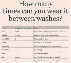 maybe most importantly: The definitive guide to how many times you can wear something without having to wash it. And maybe most importantly: The definitive guide to how many times you can wear something without having to wash it. Deep Winter, Info Board, Fashion Mode, Fashion Tips, Fashion Hacks, Petite Fashion, Fashion Fall, Curvy Fashion, Fashion Bloggers