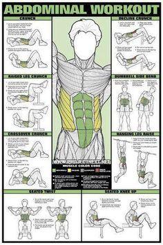 Ejercicios abdomen Más