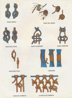 Macramê Os nós das tramas artesanais ressurgem em produções cheias de estilo: Tendências 2012