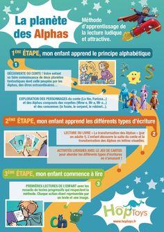 Blog Hop'Toys | Solutions pour enfants exceptionnels Infographie : la planète des Alphas en 3 étapes La planète des Alphas est une méthode ludique d'apprentissage à la lecture. Voici quelques conseils d'utilisation de la méthode synthétisés sur une infographie interactive.