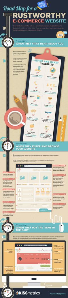 Roadmap for a Trustworthy Ecommerce Website #Infographic