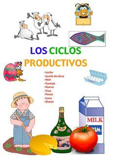 CICLOS PRODUCTIVOS - Carolina Cruz Venturini - Álbumes web de Picasa