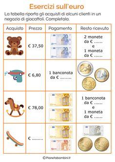 Schede didattiche con tabelle su tutte le monete e banconote dell'euro ed esercizi da stampare e completare per bambini della scuola primaria Decimal, Euro, Math Crafts, Fun Math, Teaching Math, Problem Solving, Education, School, Asia