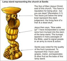 "It is generally agreed that the 7 gold lamp stands described in Revelation refer to the 7 churches that the Apostle John was particularly concerned about. We read in Revelation 1:10-11 (NLT) 'It was the Lord's Day, and I was worshipping in the Spirit. Suddenly, I heard a loud voice behind me, a voice that sounded like a trumpet blast. It said, ""Write down what you see, and send it to the seven churches: Ephesus, Smyrna, Pergamum, Thyatira, Sardis, Philadelphia, and Laodicea."" '"