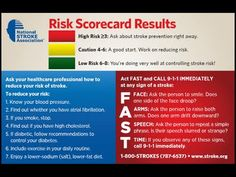 Stroke Risk Score Card - PDF Document