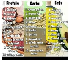 Healthy foods #healthy #food