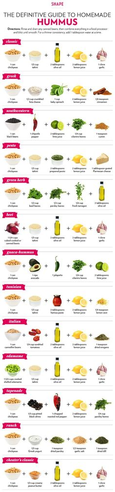 13 Different Ways to Make Hummus by Shape Magazine. Hummus is a healthy, delicious dip and super easy to make. Whip up a variety of flavors with this handy infographic of recipes for hummus Make Hummus, Homemade Hummus, Healthy Hummus, Healthy Protein, Hummus Dip, Vegan Hummus, Homemade Food, Stop Eating, Clean Eating