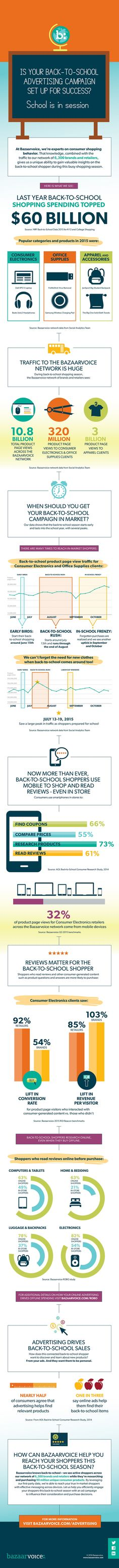 Infographic: Your Guide to the Back-to-School Shopper
