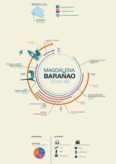 Curriculum Infográfico on Behance