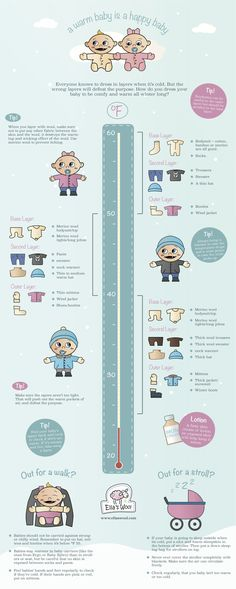An infographic showing how to dress your infant child in low temperatures.