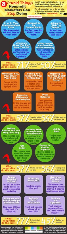 The biggest mistakes nonprofit marketers make - this is a great infographic!