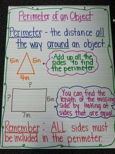 Perimeter anchor chart…picture only by janelle
