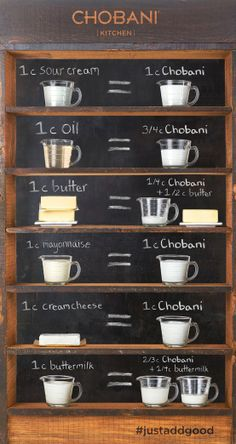 Substitute Greek Yogurt for Sour Cream, Butter, Oil, Mayo, Cream Cheese & Buttermilk - (Measurements Included) - Nifty Thrifty Savings