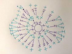 Kugel, Ufo, Threading, Pearls, Xmas, Tutorials