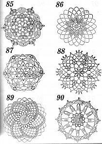 Best 12 How to Crochet a Solid Granny Square Crochet Motif Patterns, Crochet Diagram, Crochet Chart, Crochet Squares, Crochet Stitches, Crochet Snowflakes, Snowflake Pattern, Crochet Doilies, Crochet Flowers