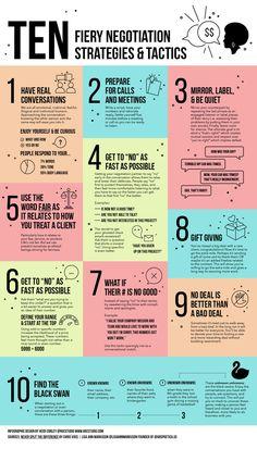 Infographic designed by Heidi Corley Leadership Tips, Leadership Development, Communication Skills, Business Management, Management Tips, Business Planning, Project Management, Marketing Plan, Business Marketing