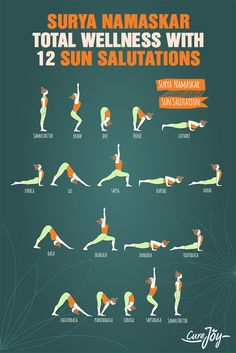 Surya Namaskar: Total Wellness With 12 Sun Salutations ==>