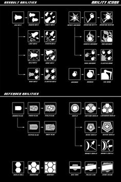 Ability icons designed for an unreleased FPS game. Game Interface, Interface Design, Game Icon, Icon Set, Game Design, Icon Design, Cartoon Spaceship, Photoshop Shapes, Fps Games