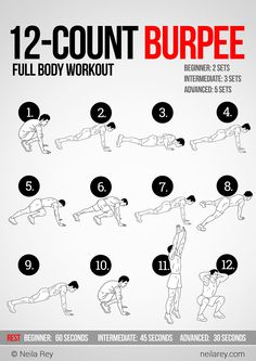 12-Count Burpee Full Body Workout