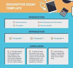 How to Draft a Reflective Essay Template #guide #essay #essayforever ...