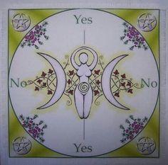Goddess pendelum chart